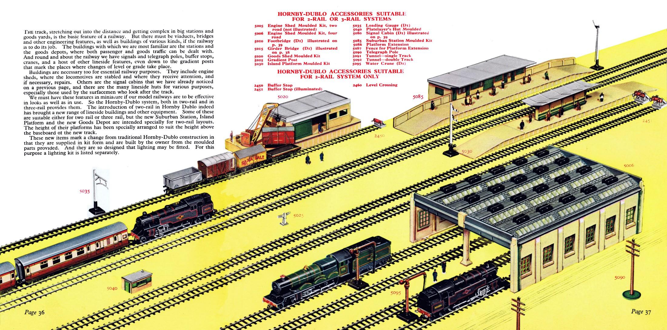 Ausgezeichnet Hornby Track Vorlagen Bilder - Beispiel Wiederaufnahme ...