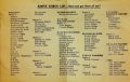 Airfix Check List - Have You Got Them All Yet, yellow slip (1960).jpg