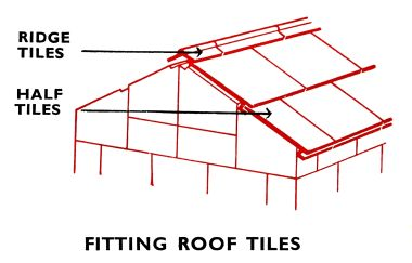 ~1959: Fitting the roof tiles