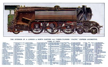 Cutaway diagram of the Flying Scotsman's locomotive class, with parts list