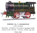 Hornby No1 Locomotive, GWR 4300 (HBoT 1934).jpg