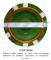 Hornby Turntable (1925 HBoT).jpg