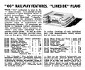 Lineside Plans for Model Railways, Modelcraft (MCMag 1948-03).jpg