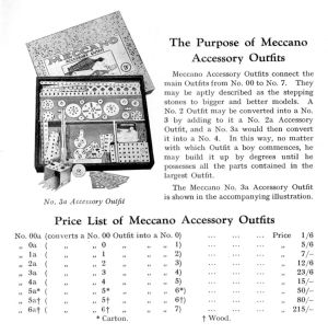 A 1931 advert explaining the sets and accessory sets, and their numbering