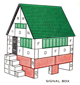"An earlier attempt at a similar signal cabin design for Lott's Tudor Blocks ... since a ""Tudor"" signal cabin with leaded windows would not have been exactly authentic, the Lodomo sets were a big advantage for modern buildings"